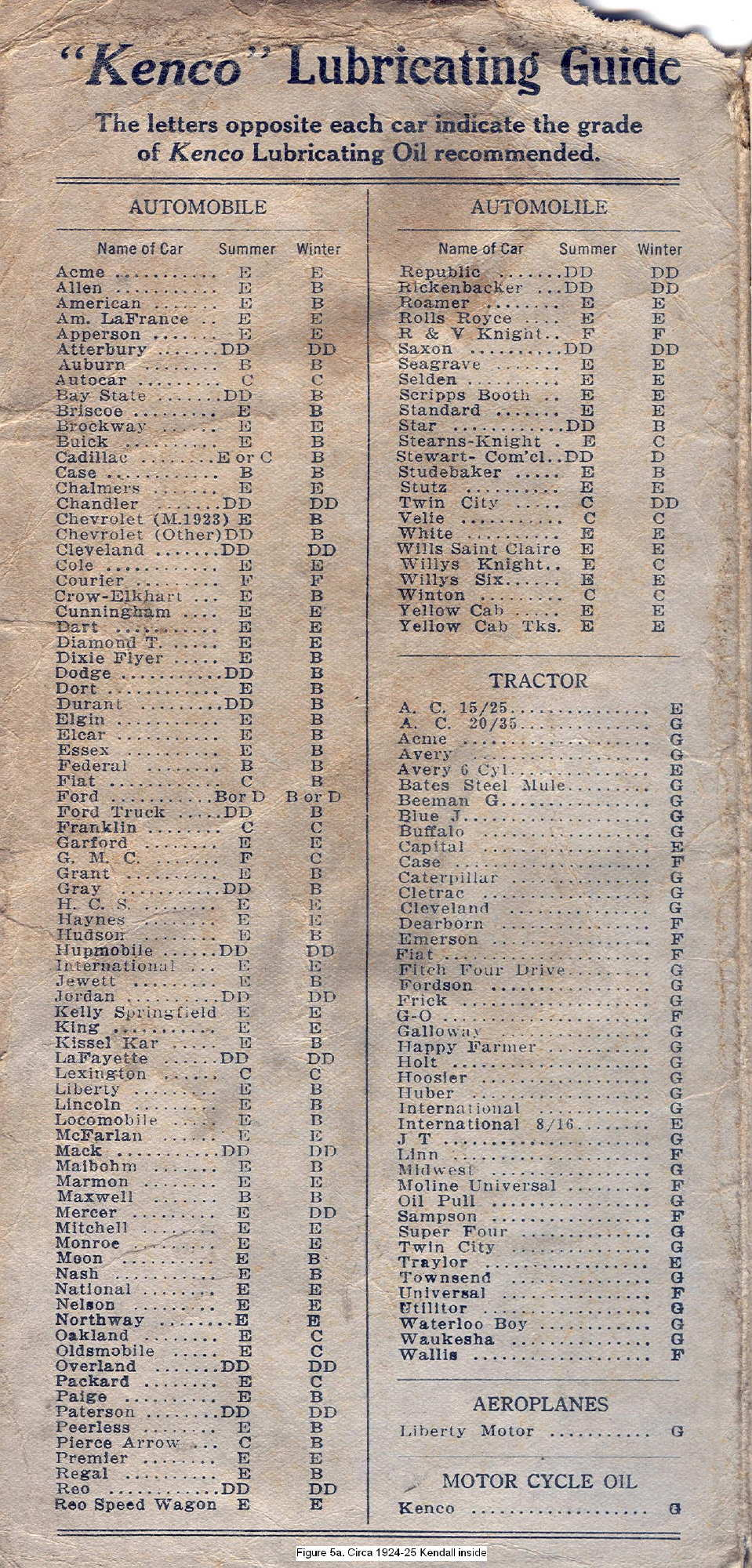 Lubrication Ads on Old Road Maps